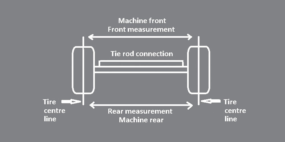 Measuring between the centre of the steering tires at the front and rear will determine if the wheel alignment is proper. If the measured distance at the front is shorter than at the rear, the wheels have a toe in or positive toe alignment.