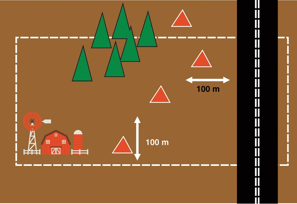 The two middle red triangles in the above diagram are acceptable for livestock/manure compost sites. The top triangle is outside the property line (not acceptable), while the lower triangle is a site that is too close to the farm homestead.